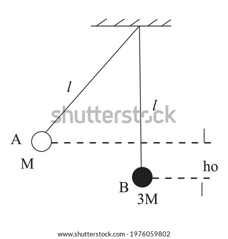 Two small sphere of putty A and B of Mass M and 3M, respectively hang from the ceiling on strings of equal length l sphere A is drawn aside so that it is raised to a height ho as shown in the figure Foto stock ©