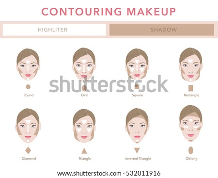 Type of faces. Contouring tutorial vector