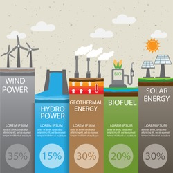 type of renewable energy info graphics background and elements. there are solar, wind, hydro, bio fuel geothermal energy for layout, banner, web design, statistic, brochure template. vector illustration