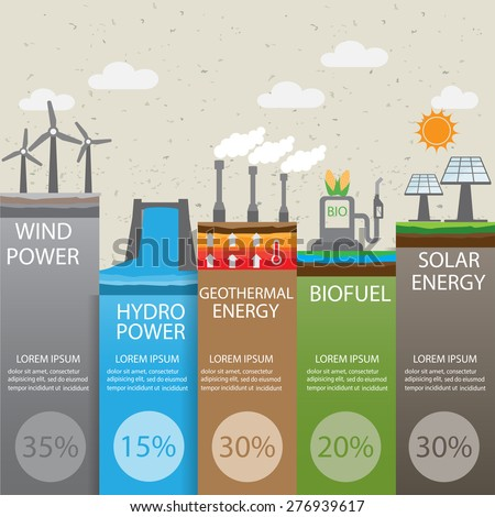renewable energy solar and hydro research assignment It has been particularly notable in the case of solar and wind power, the total  output  hyperbole research project to enhance hydropower plant value.
