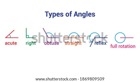 types of angles on white background Photo stock ©