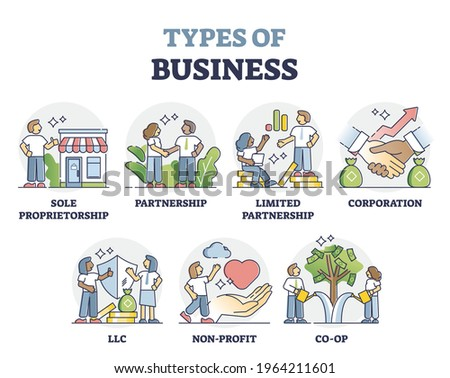 Types of business as various company partnership models outline collection set. Corporate strategy with sale styles vector illustration. Educational proprietorship, LLC, non profit and co-op examples. Foto d'archivio ©