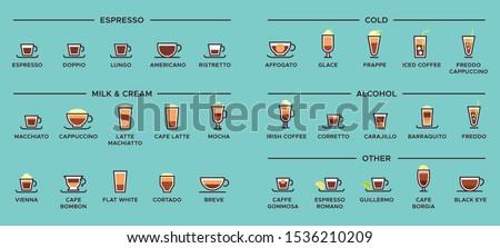 types of coffee espresso