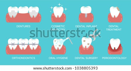 Types of dental clinic services. Stomatology and dental procedures flat icons. Toothcare vector illustration. Flat design style modern vector illustration concept.