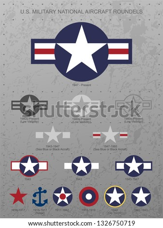 U.S. Military National Aircraft Star Roundels, insignias from 1916 to present, on distressed metal background with rivets, vector illustration