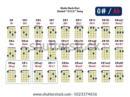 87 Ukulele Chords For Beginners Easy Ukulele Chords For Beginners