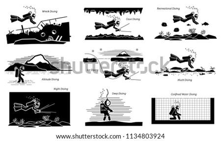 Underwater recreational and commercial diving activities. Illustration pictogram depicts wreck, cave, recreational, altitude, ice, muck, night, deep, and confined water diving places by diver. - Shutterstock ID 1134803924