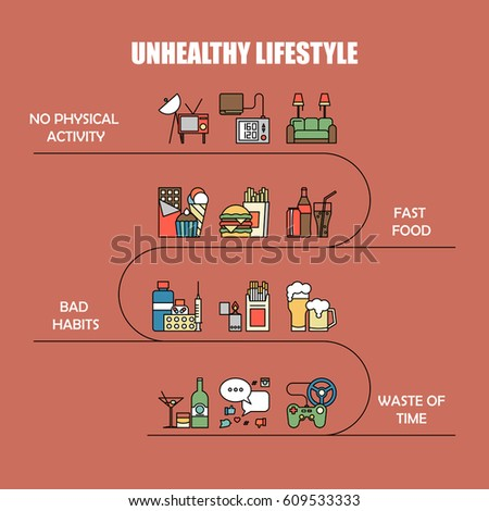 Unhealthy lifestyle vector infographic information in line style. Unnatural life background illustration. Junk food and lack of physical activity. Colorful icons set isolated.