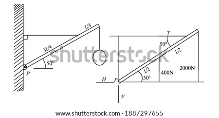 Universal Gravitation: A uniform 400N boom is supported as the tension on the  tie rope and the force exerted on the boom by the pin at P Zdjęcia stock ©