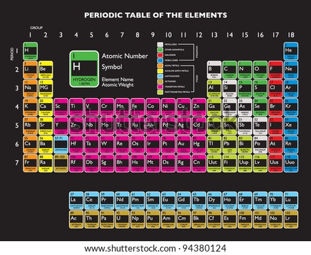 Periodic table vector download free vector art stock graphics updated periodic table with livermorium and flerovium for education urtaz Image collections