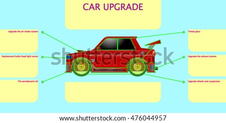 upgrade of the car auto tuning