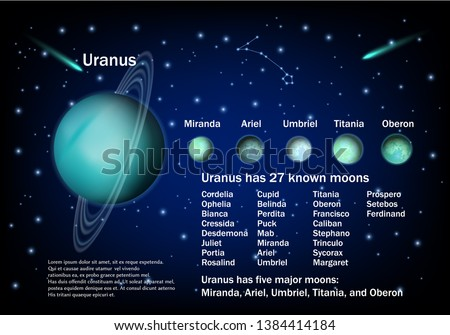 Uranus and its moons. Vector educational poster, scientific infographic, presentation. Miranda, Ariel, Umbriel, Titania and Oberon major Uranus satellites. Astronomy science, planets exploring concept