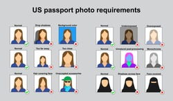 US Passport photo requirements. Prohibitions and violations when photographing on an identity document in United States. Vector illustration