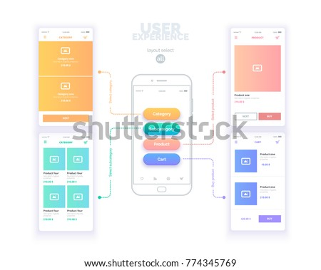 User experience. User interface. Mobile phone with mock-ups of web pages. A series of web layouts with links between pages and select the active page. The choice  all pages