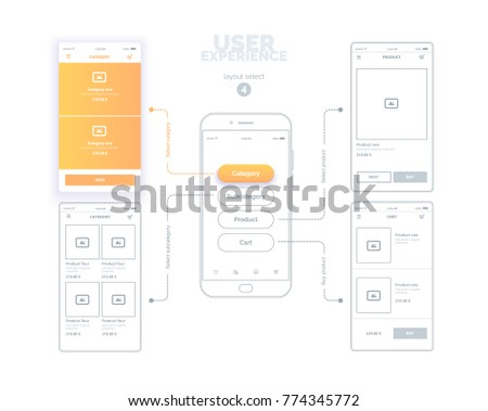 User experience. User interface. Mobile phone with mock-ups of web pages. A series of web layouts with links between pages and select the active page. The choice of 4 page is yellow.