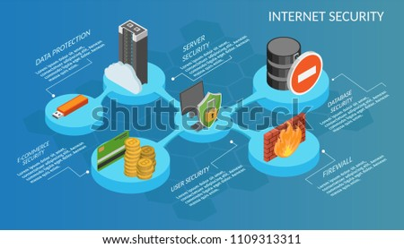 User guard low poly Isometric Internet security information infographics set banners