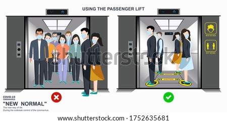 Using passenger lifts.The correct and wrong way to Social Distancing of peoples while standing on the lift. Prevent Covid-19 spread. To the outbreak control.The outbreak. The new normal of life.