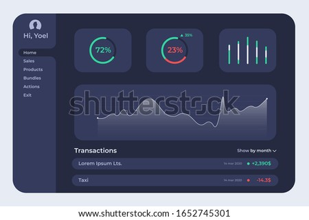 UX UI design business infographics template. User admin panel template of big data monitoring, user dashboard ui design for any web site purposes