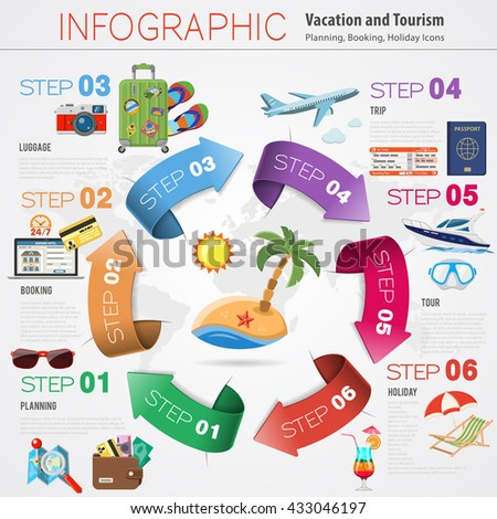 vacation  holiday  tourism
