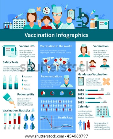Vaccination flat infographics layout with  information about safety tests graphs of mandatory vaccination  and doctor recommendations vector illustration