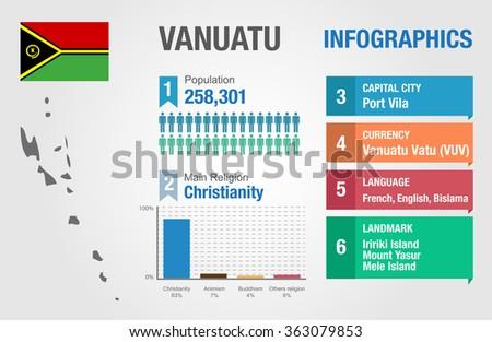 vanuatu infographics