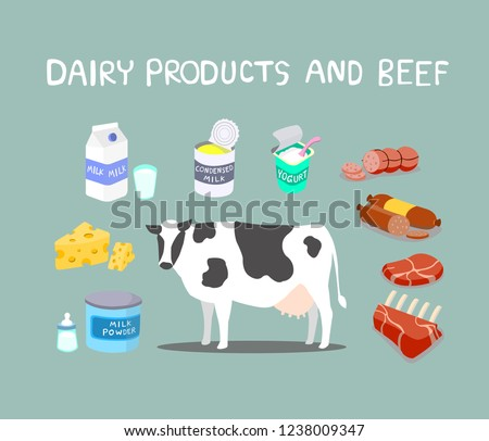 Variety of processed products from cows. Processed products from cows. Cows and products.