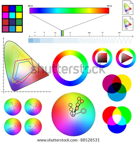 Various color related charts for a teaching or a scientific use.