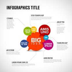 Vector abstract big idea infographic template with speech bubbles