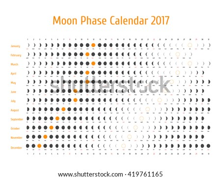 Moon phase calendar for dark