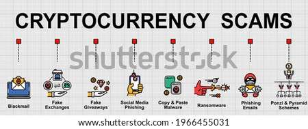 Vector banner of 8 Common scams in Cryptocurrency. Creative flat design for web banner ,business presentation, online article. Foto stock ©