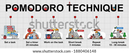 Vector banner of Pomodoro technique, that is a time management method.  Creative flat design for web banner ,business presentation, online article. Stock fotó ©