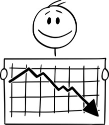 Vector cartoon stick figure drawing conceptual illustration of happy smiling man or businessman holding falling financial chart or graph.