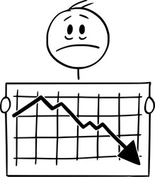 Vector cartoon stick figure drawing conceptual illustration of unhappy man or businessman holding falling financial chart or graph.