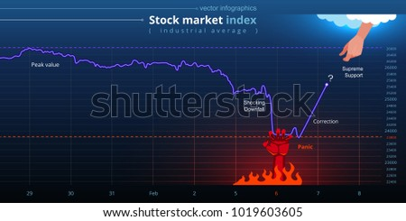vector chart of global stock