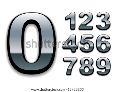 vector chrome numbers