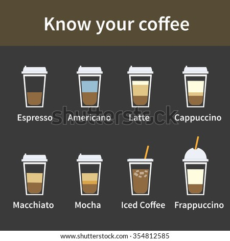 Vector coffee drinks recipes. Coffee Types and Varieties. Different varieties of coffee drinks on black background. Infographic elements.