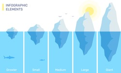Vector creative illustration of different size iceberg in blue water. Business infographics element template. Flat style design for web, site, banner, poster, presentation