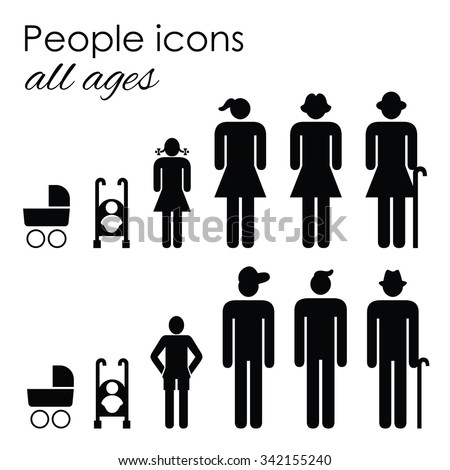 Vector design for all ages illustration, from baby to senior both male and female, vector icons set