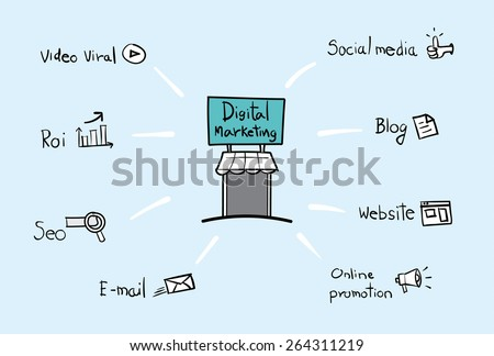 Vector : Digital Marketing element in doodle style,Online Business concept
