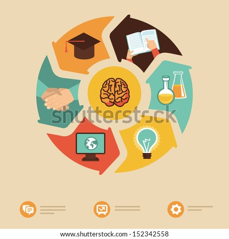 Vector education concept - icons and illustrations in flat retro style
