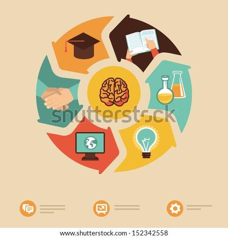 vector education concept  ...