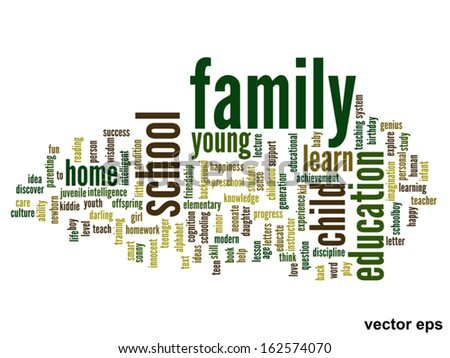 Vector eps concept or conceptual education abstract word cloud on white background,metaphor to child,family,school,life,learn,knowledge,home,study,teach,educational,achievement,childhood or teen