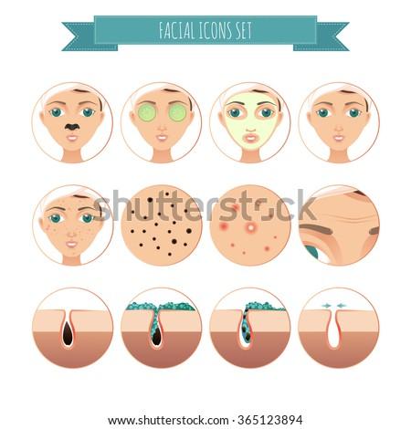Facial treatments Acne