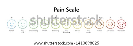 Vector flat horizontal pain measurement scale. Colorful outline icon set of emotions from happy blue to red weeping. Ten gradation form no pain to unspeakable UI design element for medical pain test.