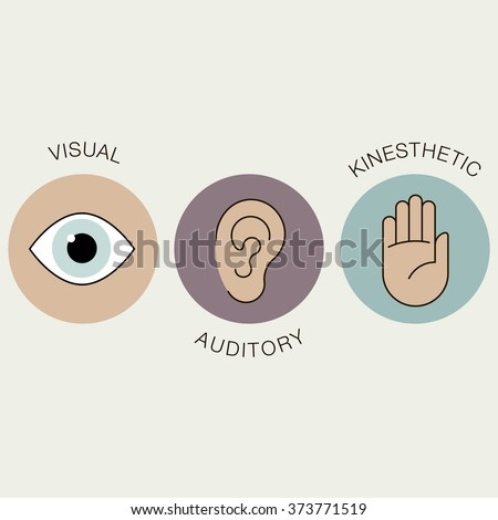 Vector flat infographic elements for education styles, learning modalities, visual auditory kinesthetic