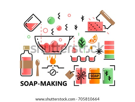 Vector flat line abstract process illustration of hand craft soap making. Concept for website header banner layout, workshop advertising.