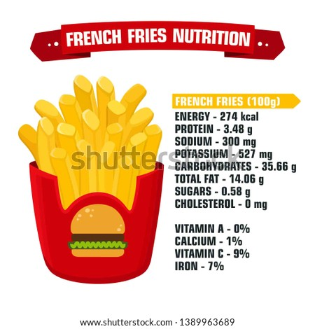Vector food icon nutritional value french fries. Potato fries with a description of the nutritional value and caloric content of the product. Illustration of french fries in flat minimalism style.