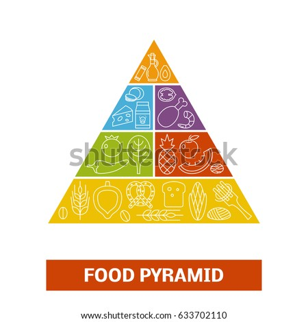 Vector food pyramid. Concept of healthy eating