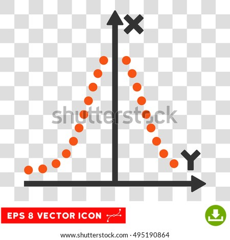 vector gauss plot eps vector
