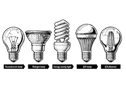 Vector hand drawn illustration of the light bulb evolution set.incandescent lightbulb, tungsten halogen, Energy-saving light, LED lamp and light-emitting diode filament Isolated on white background.